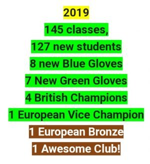 Year in Review and Awards 2019